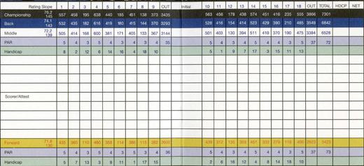 Crandon Golf scorecard